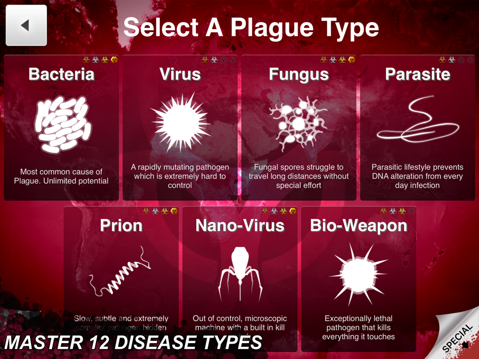 Plague Inc. Disease Type