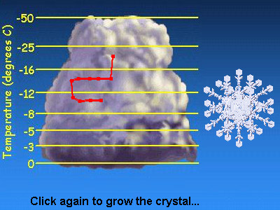CIMSS & WeatherWise apps - Grow Snowflake