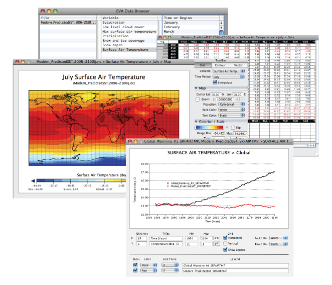 EdGCM Visualization screenshots