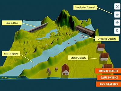 VR/AR River Flooding - U. of Iowa - Hydroinformatics Lab