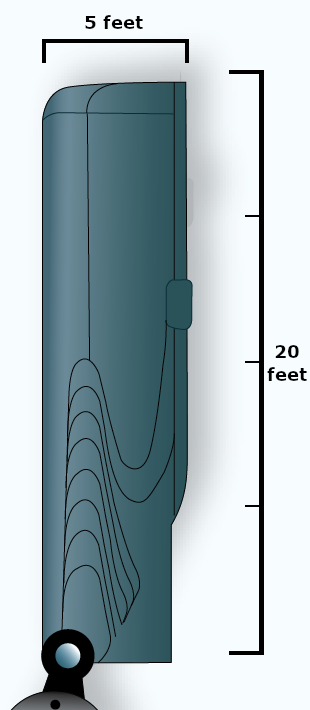 Helicopter Rotor Blade Area - Length x Chord Width
