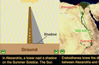 Portfolio: Eratosthenes Measured Earth (Animation)