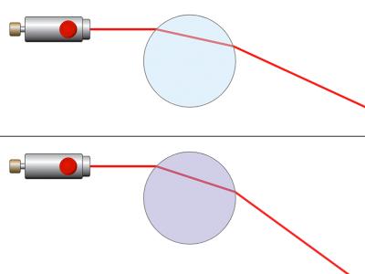 Measuring Density by Bending Light activity