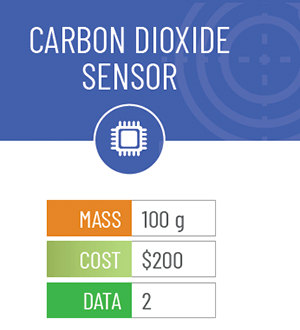 Drone Science Mission Board Game - Carbon Dioxide Sensor Equipment Card