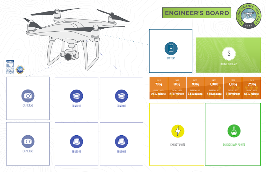 Drone Science Mission Board Game - Engineer's Board